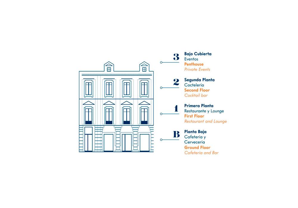 Diseño de infografia de edificio de La Mansión en A Coruña