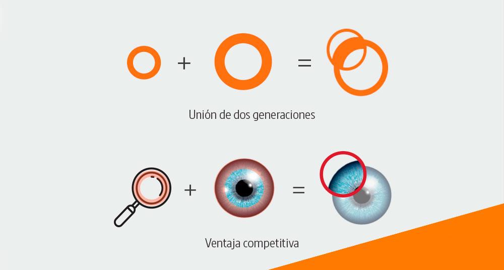 Brand concept del branding y rediseño de óptica Romay, la ide parte de dos círculos que representan el examen ocular
